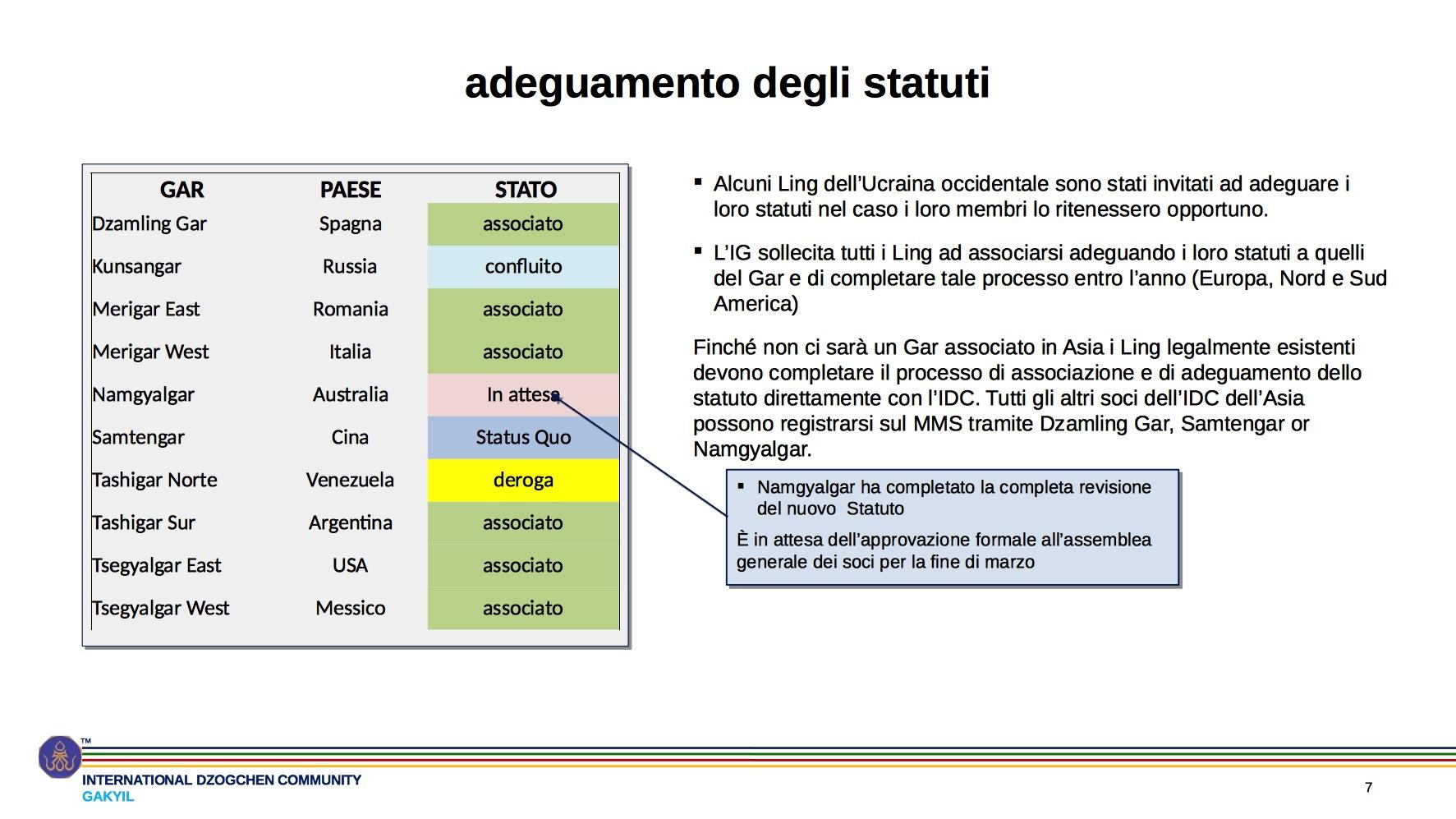 2018 IDC AGM Short Presentation1
