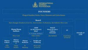 Organizzazione dell'Atiyoga Foundation